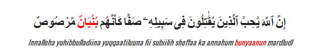 contoh bunyaanun di Al Qur'an idzhar wajib