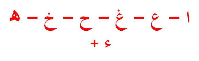 contoh-huruf-izhar-halqi