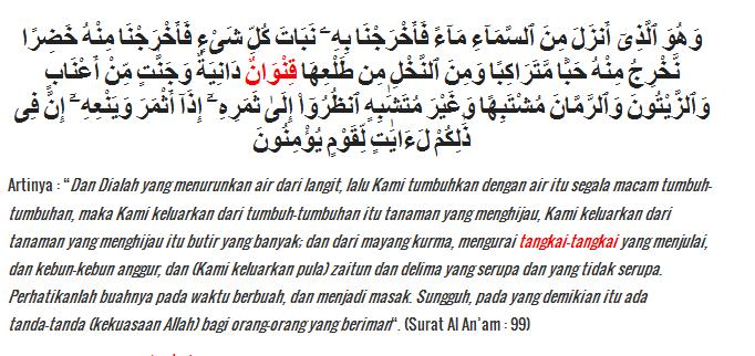 contoh qinwaanun di Al Qur'an idzhar wajib