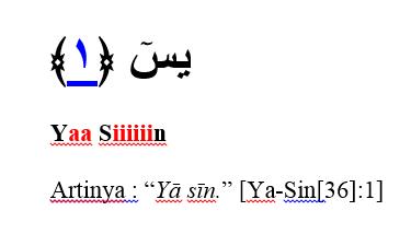 Surat Yasiin Ayat 1