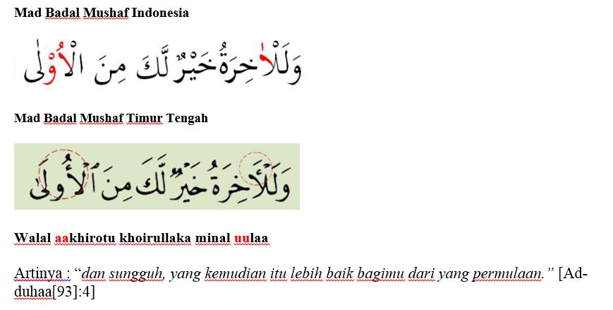 surat ad dluha ayat 4