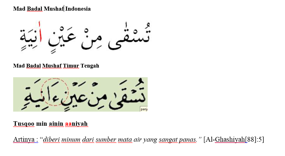 surat al ghosiyah ayat 5