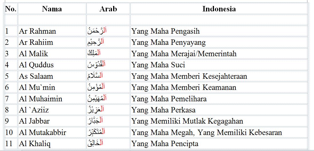 Pengertian Contoh Dan Hukum Idzhar Syafawi Ilmu Tajwidid