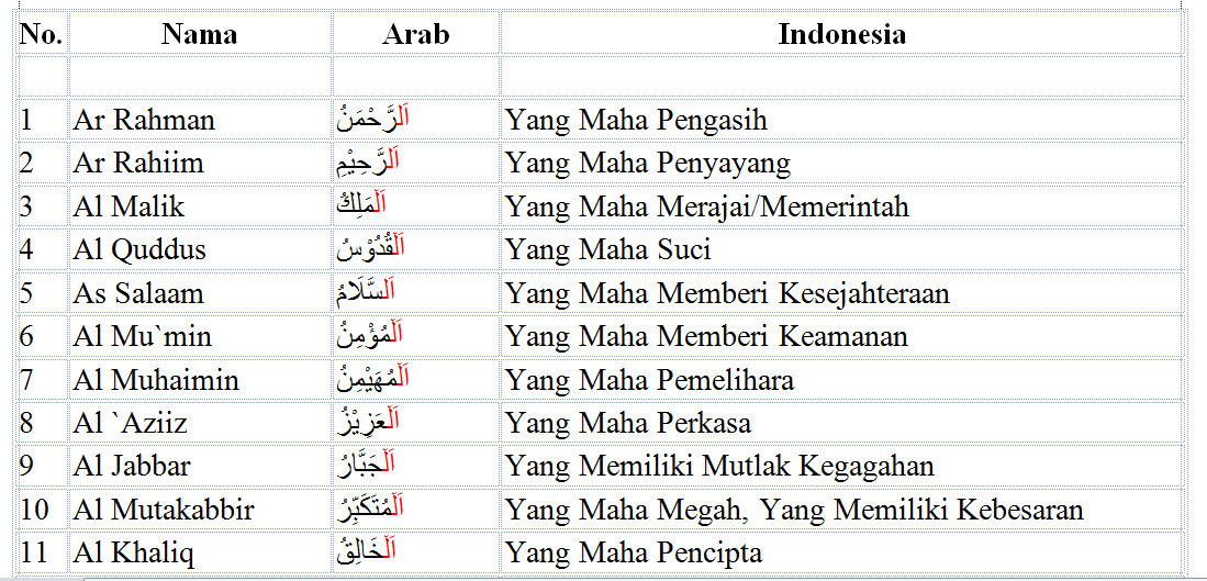 Pengertian, Contoh dan Hukum Alif Lam Ta'rif atau Alif Lam
